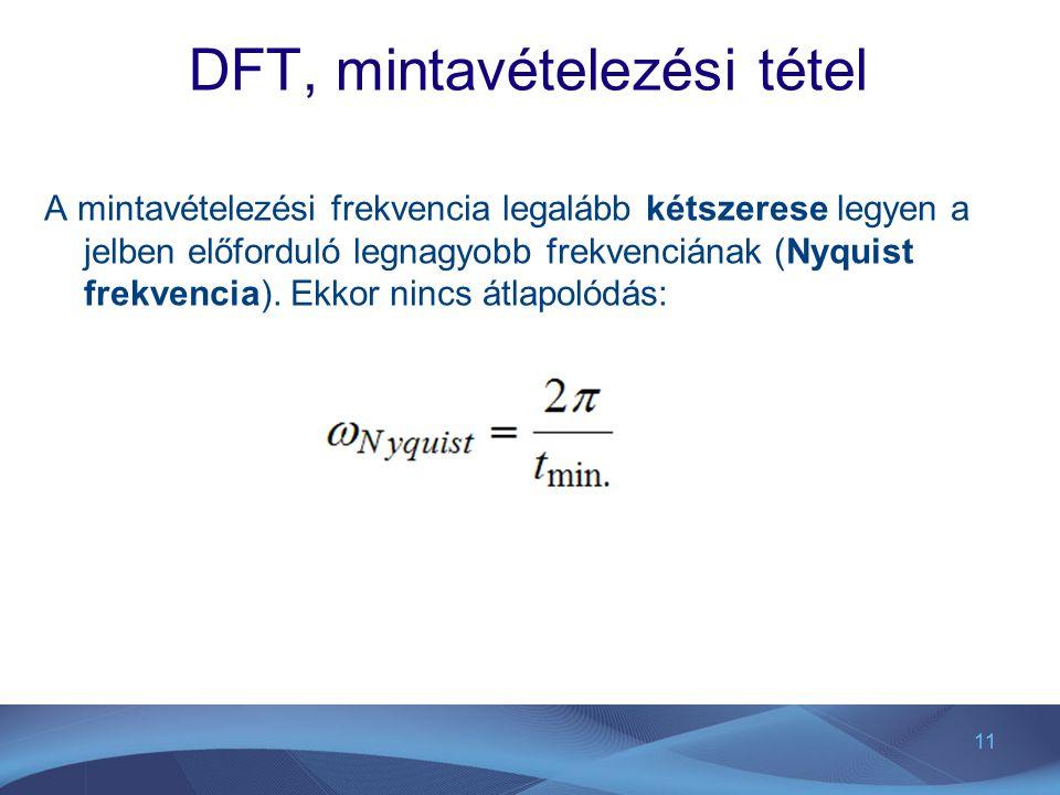 DFT, mintavételezési tétel