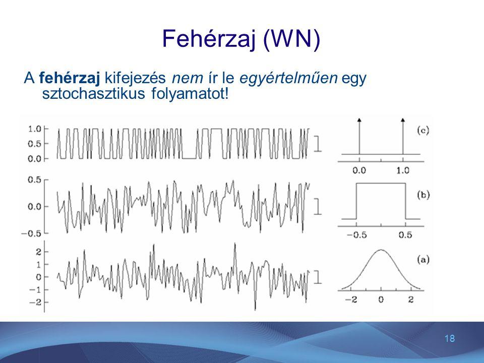 Fehérzaj (WN) A fehérzaj kifejezés nem ír le egyértelműen egy sztochasztikus folyamatot!