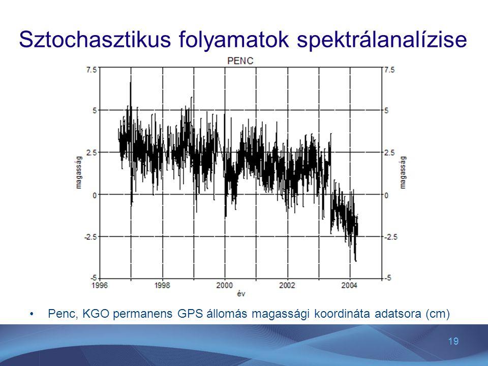 Sztochasztikus folyamatok spektrálanalízise