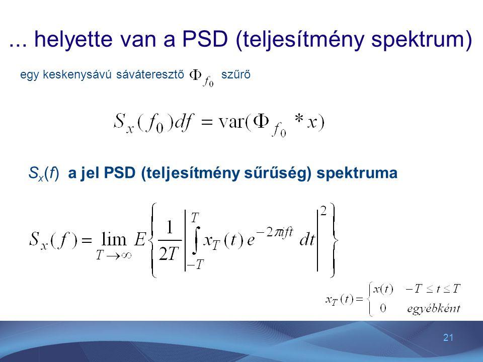 ... helyette van a PSD (teljesítmény spektrum)