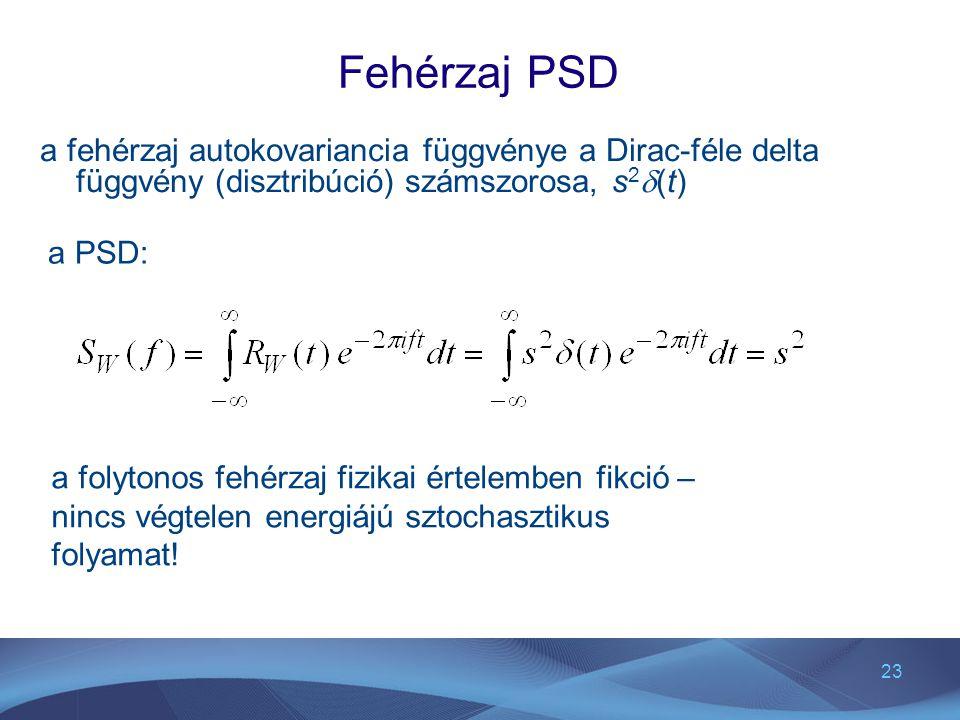 Fehérzaj PSD a fehérzaj autokovariancia függvénye a Dirac-féle delta függvény (disztribúció) számszorosa, s2(t)