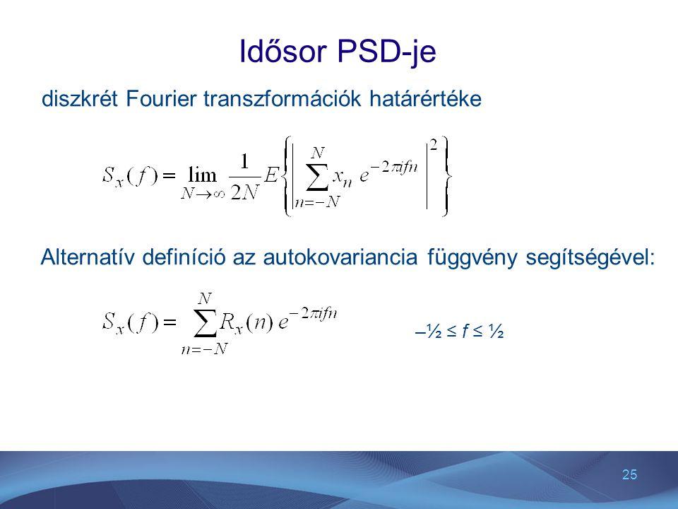 Idősor PSD-je diszkrét Fourier transzformációk határértéke