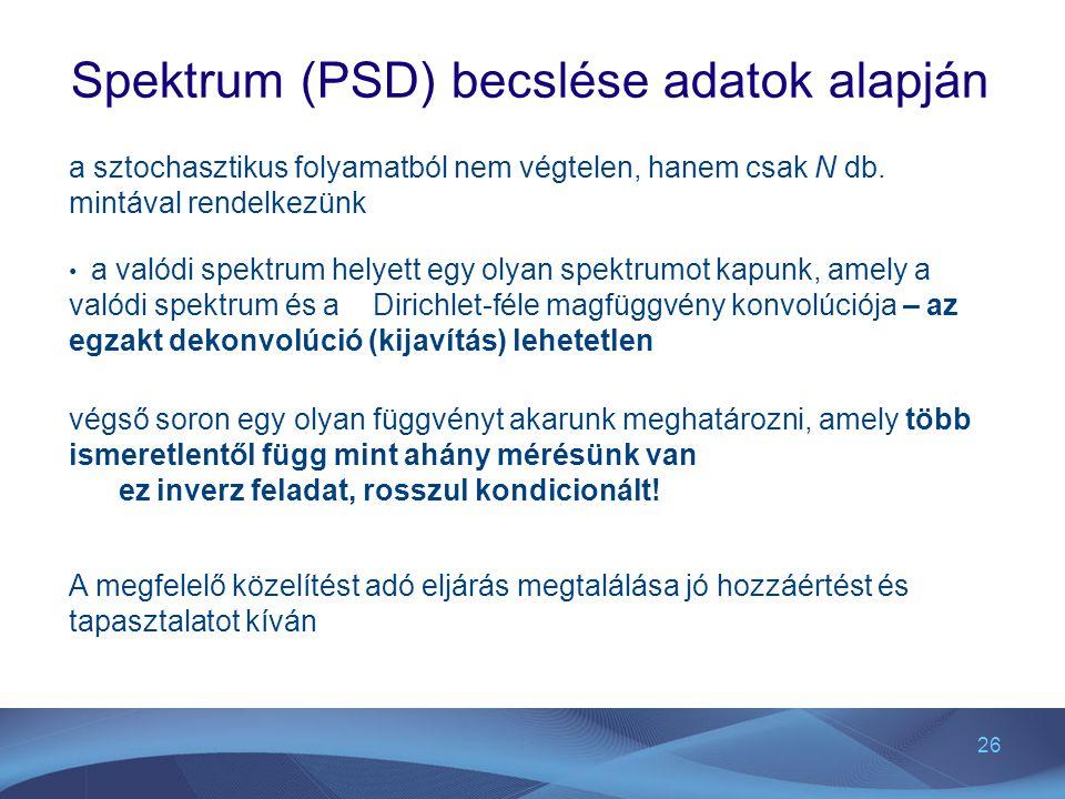 Spektrum (PSD) becslése adatok alapján