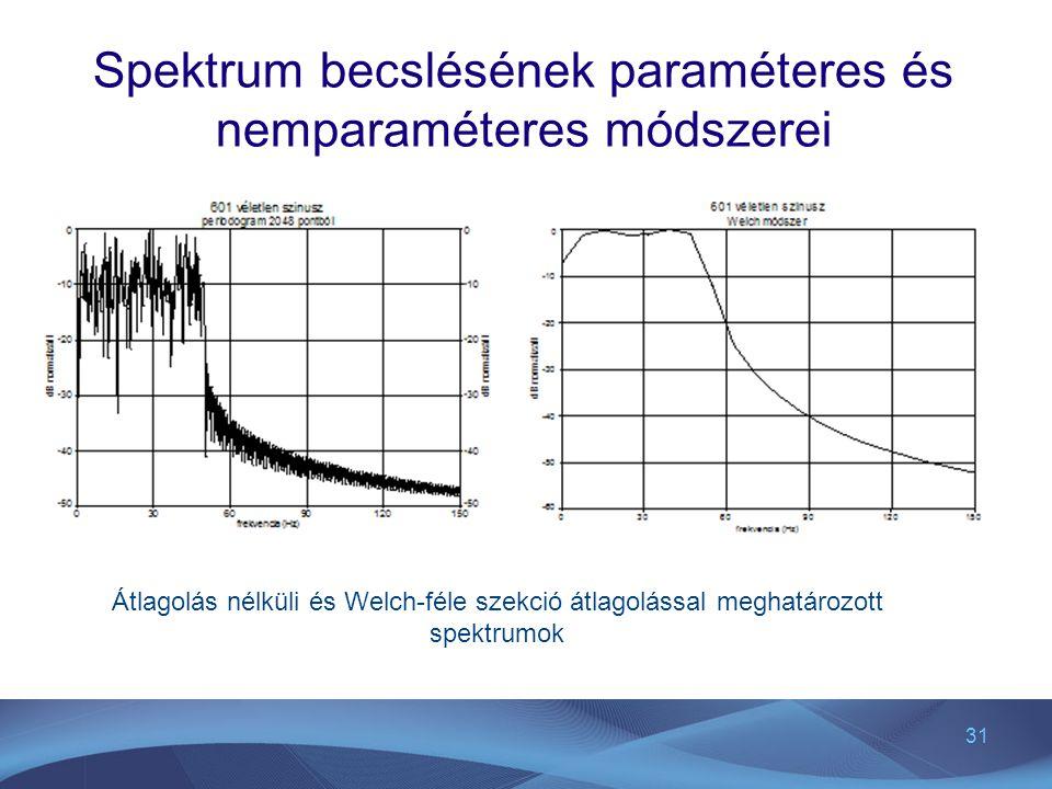 Spektrum becslésének paraméteres és nemparaméteres módszerei