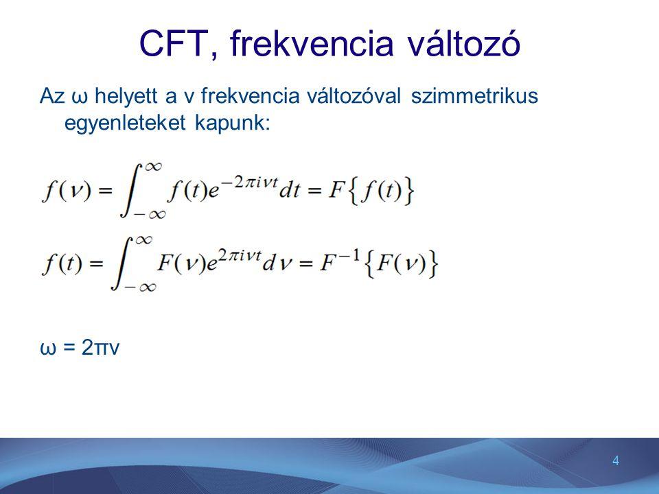 CFT, frekvencia változó