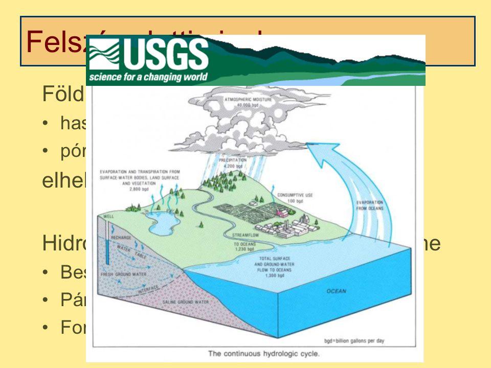 Felszín alatti vizek Földkérget alkotó kőzetek elhelyezkedő vízkészlet