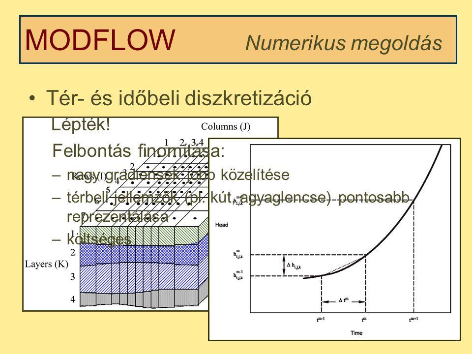 MODFLOW Numerikus megoldás Tér- és időbeli diszkretizáció Lépték!
