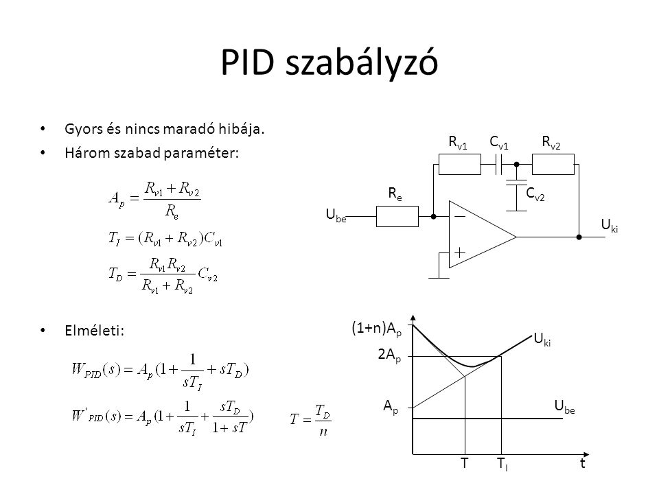 PID szabályzó Gyors és nincs maradó hibája. Három szabad paraméter: