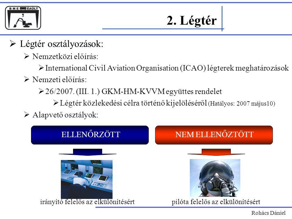 2. Légtér Légtér osztályozások: Nemzetközi előírás: