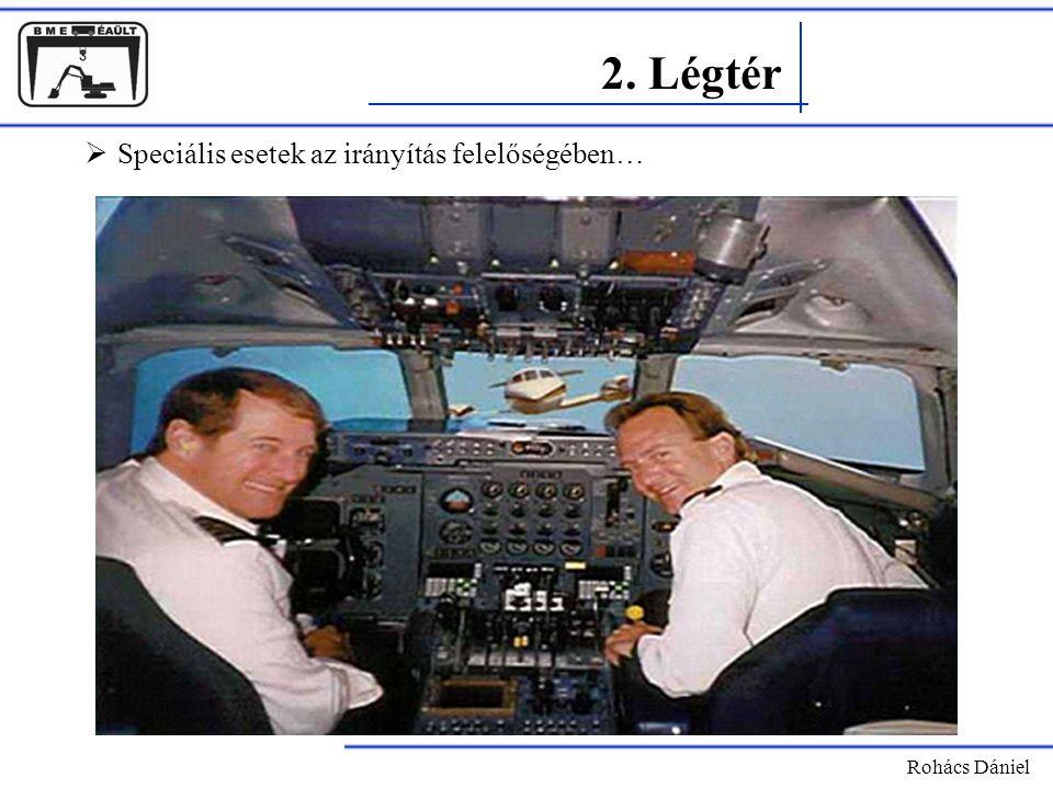 2. Légtér Speciális esetek az irányítás felelőségében… Rohács Dániel