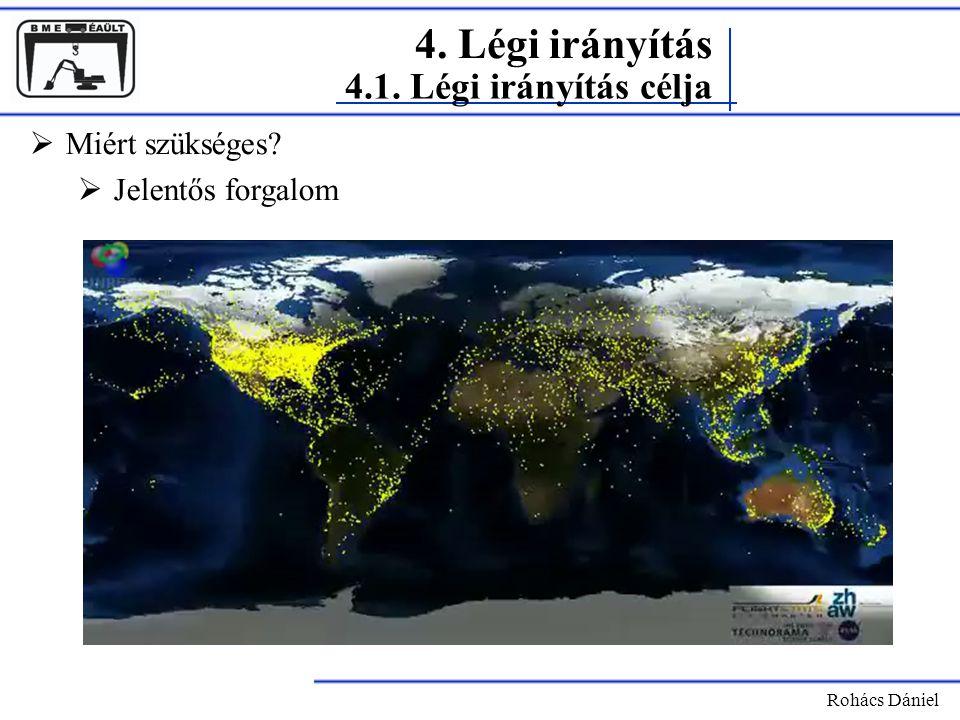 4. Légi irányítás 4.1. Légi irányítás célja Miért szükséges