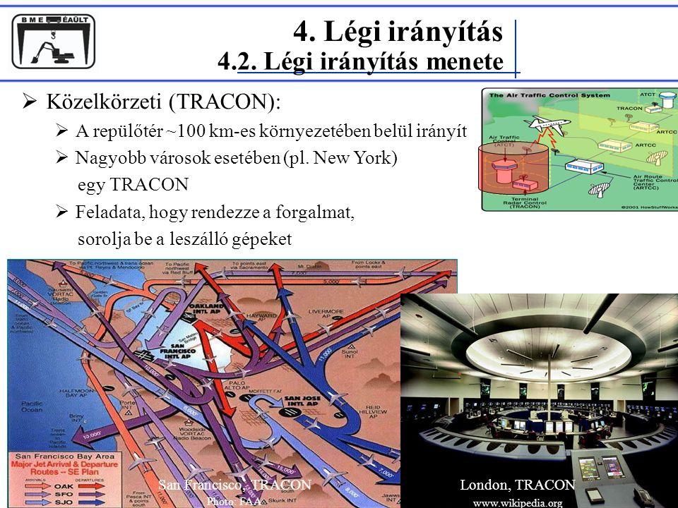 4. Légi irányítás 4.2. Légi irányítás menete Közelkörzeti (TRACON):