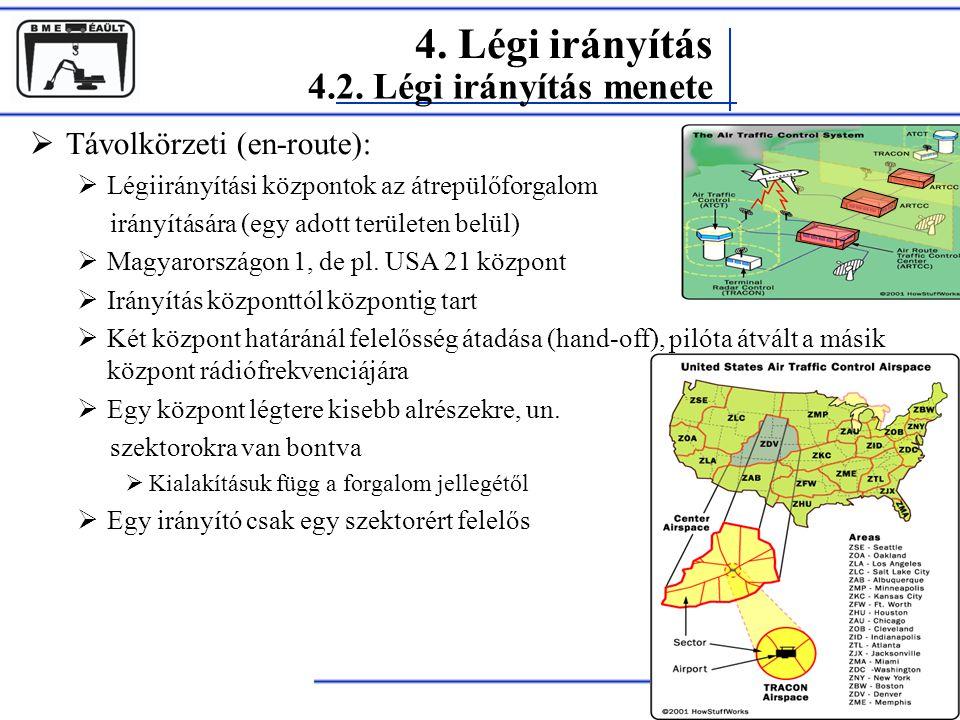 4. Légi irányítás 4.2. Légi irányítás menete Távolkörzeti (en-route):