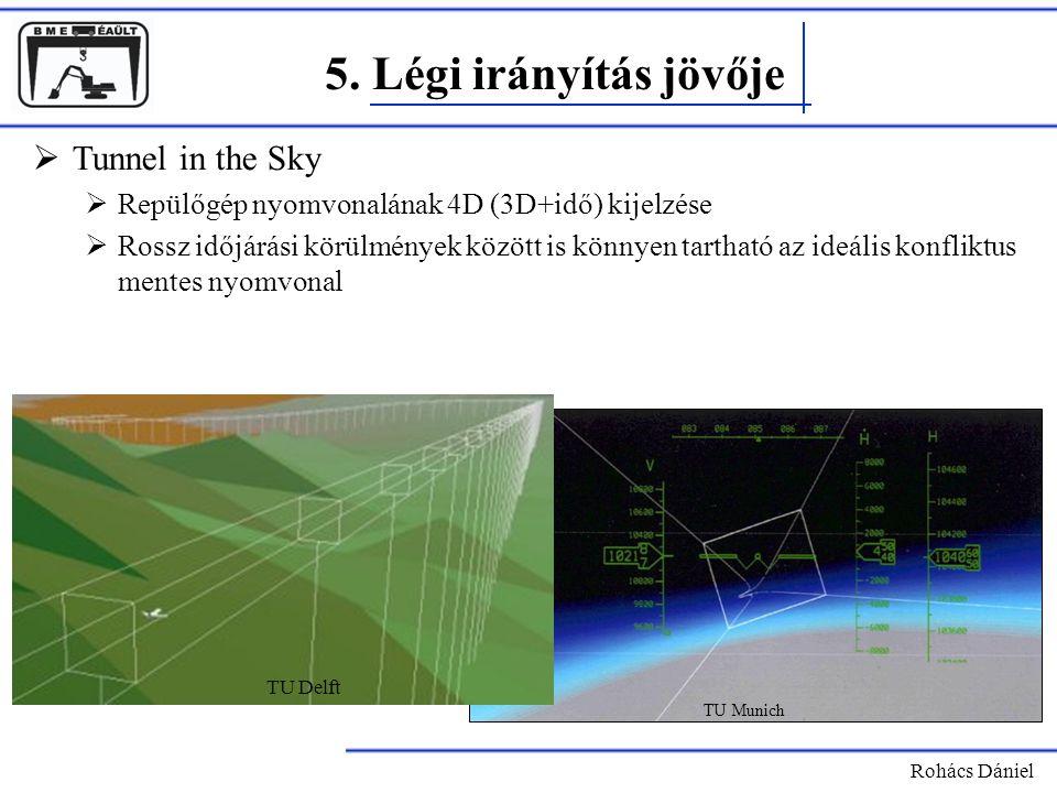 5. Légi irányítás jövője Tunnel in the Sky