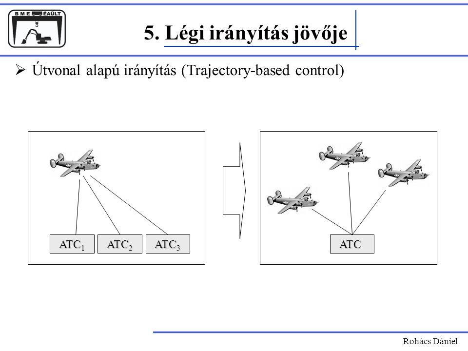 5. Légi irányítás jövője Útvonal alapú irányítás (Trajectory-based control) ATC1. ATC2. ATC3. ATC.