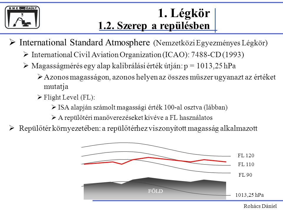 1. Légkör 1.2. Szerep a repülésben