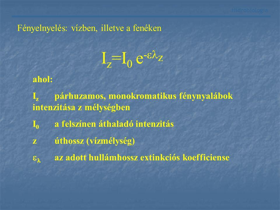 Iz=I0 e-z Fényelnyelés: vízben, illetve a fenéken ahol: