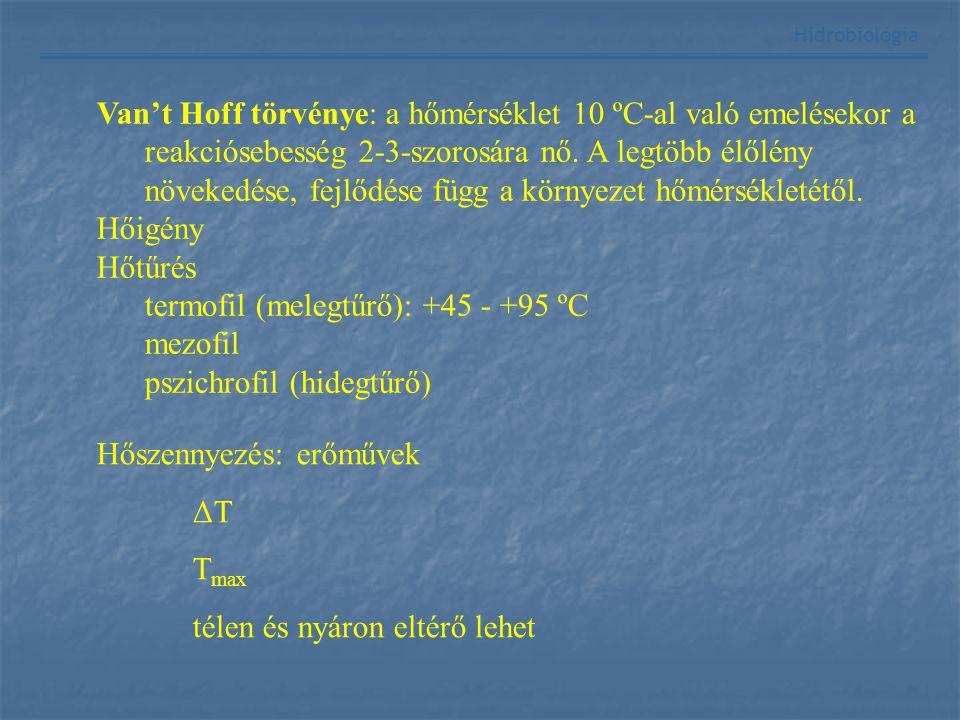 termofil (melegtűrő): +45 - +95 ºC mezofil pszichrofil (hidegtűrő)