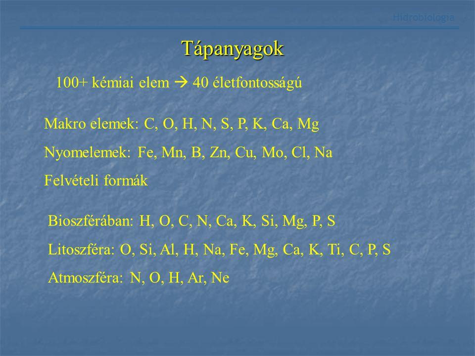 Tápanyagok 100+ kémiai elem  40 életfontosságú