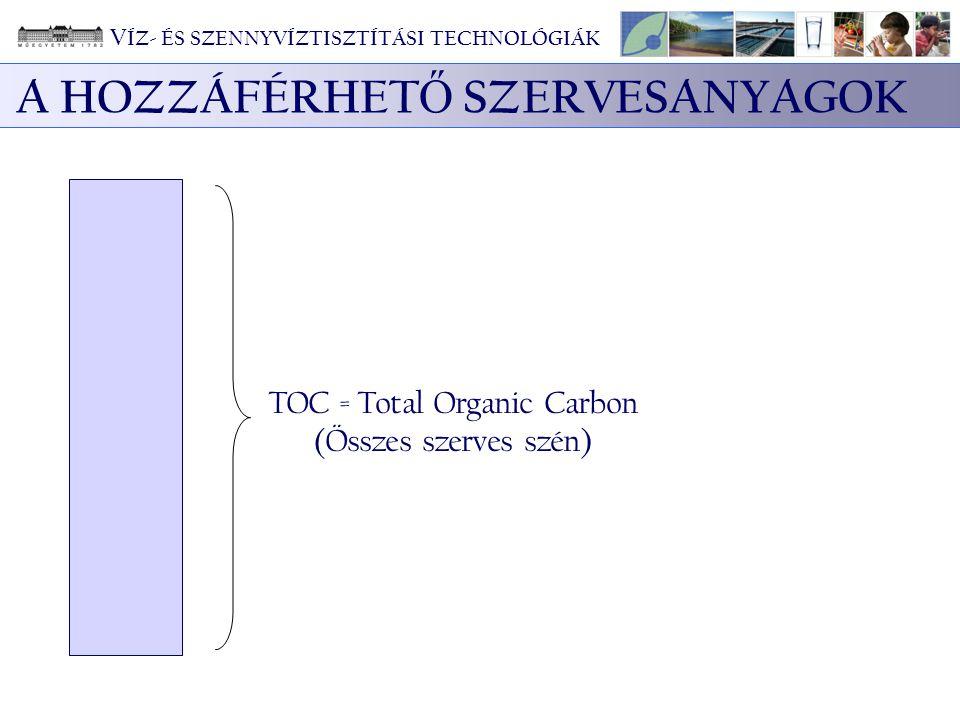 TOC = Total Organic Carbon