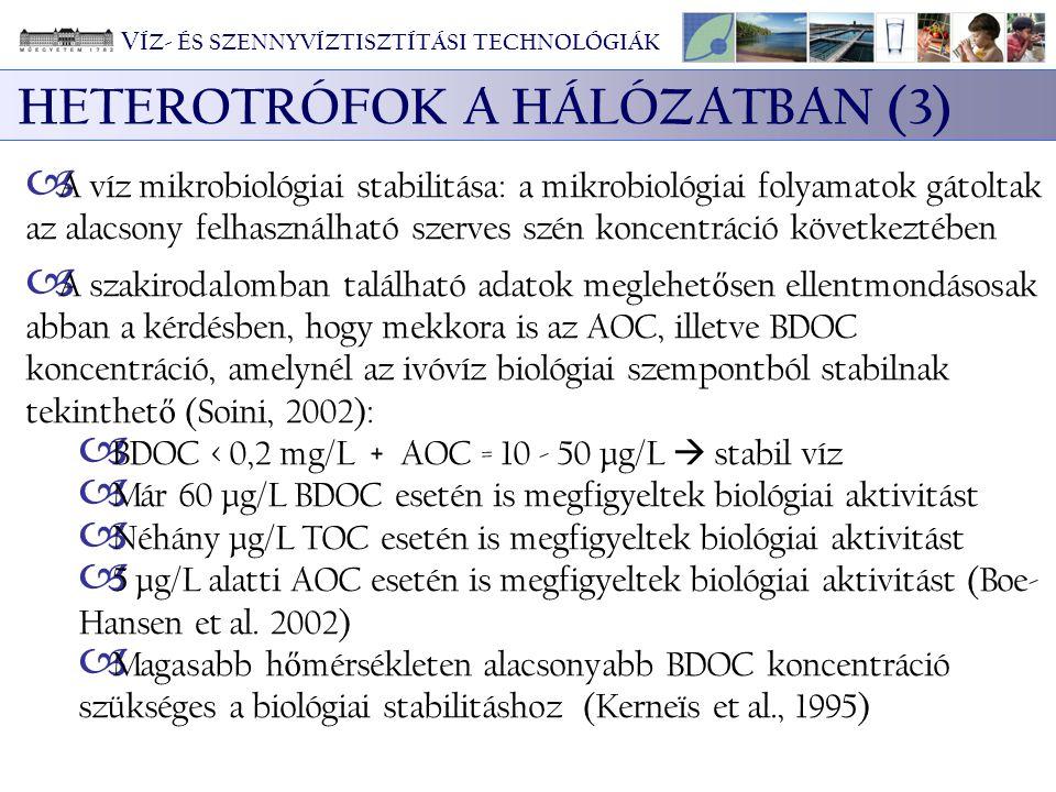 HETEROTRÓFOK A HÁLÓZATBAN (3)
