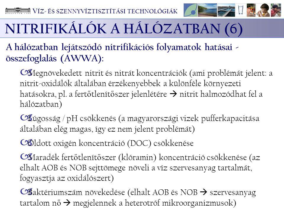 NITRIFIKÁLÓK A HÁLÓZATBAN (6)