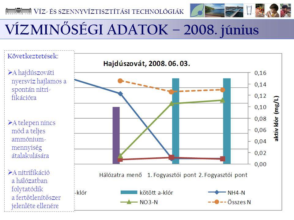 VÍZMINŐSÉGI ADATOK – 2008. június
