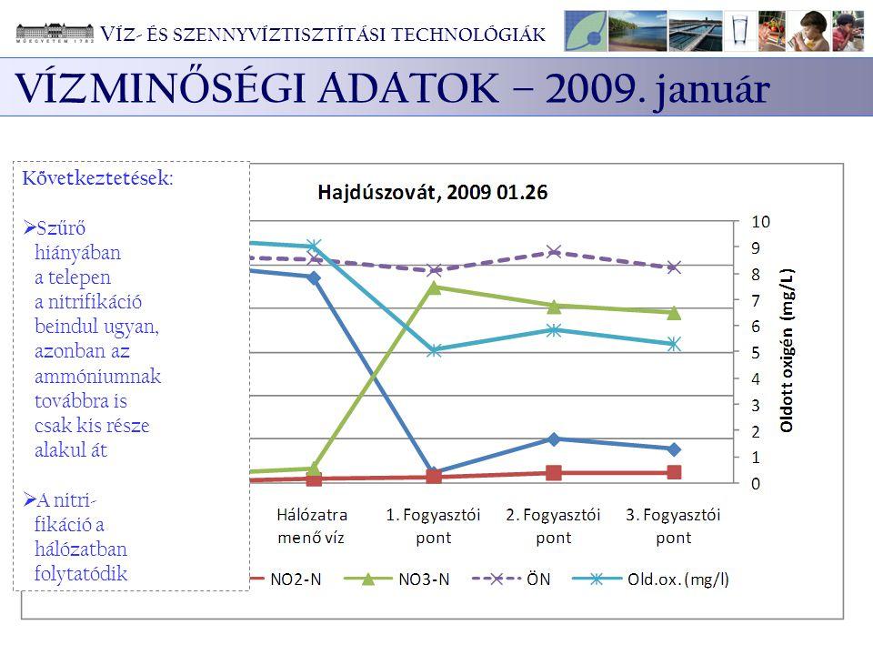 VÍZMINŐSÉGI ADATOK – 2009. január