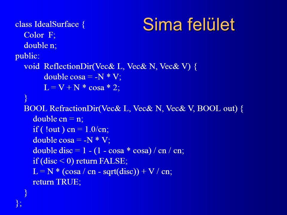 Sima felület class IdealSurface { Color F; double n; public: