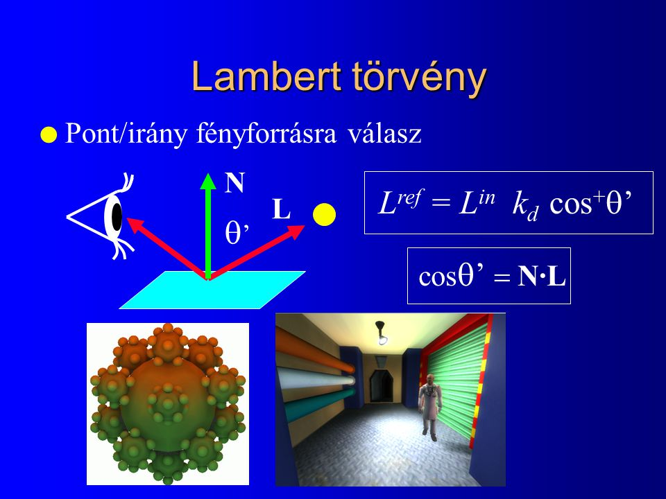 Lambert törvény Lref = Lin kd cos+' q' Pont/irány fényforrásra válasz