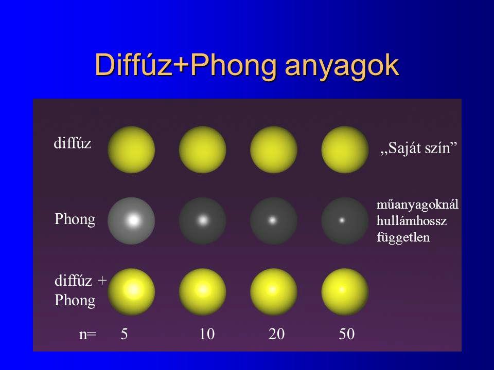 """Diffúz+Phong anyagok diffúz """"Saját szín Phong diffúz + Phong n="""