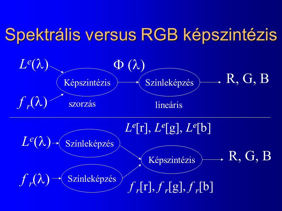 Spektrális versus RGB képszintézis