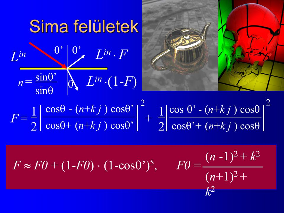 Sima felületek Lin  F Lin Lin (1-F) 1 2 1 2 F = + (n -1)2 + k2