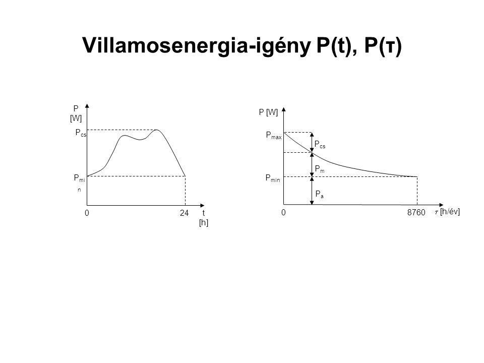 Villamosenergia-igény P(t), P(τ)