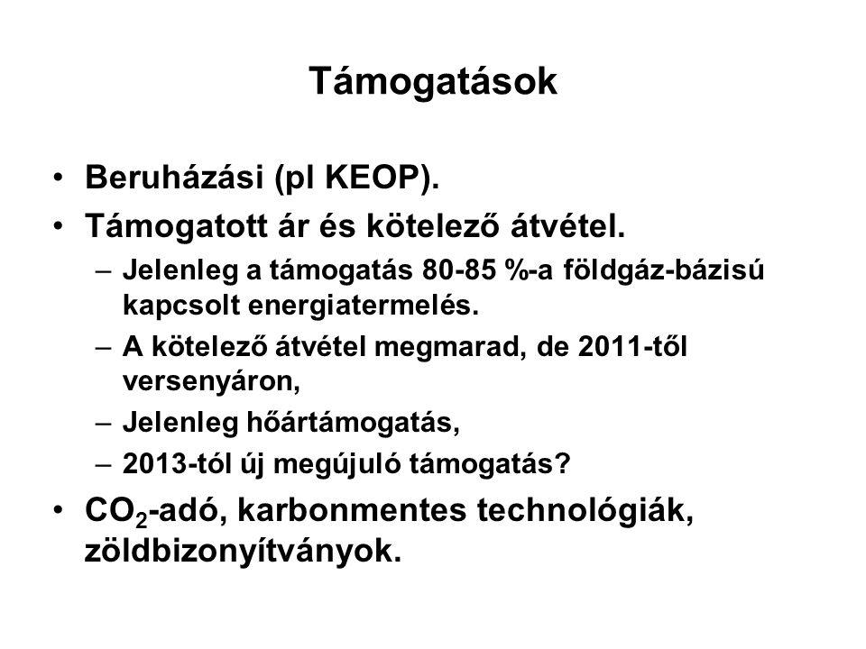 Támogatások Beruházási (pl KEOP). Támogatott ár és kötelező átvétel.