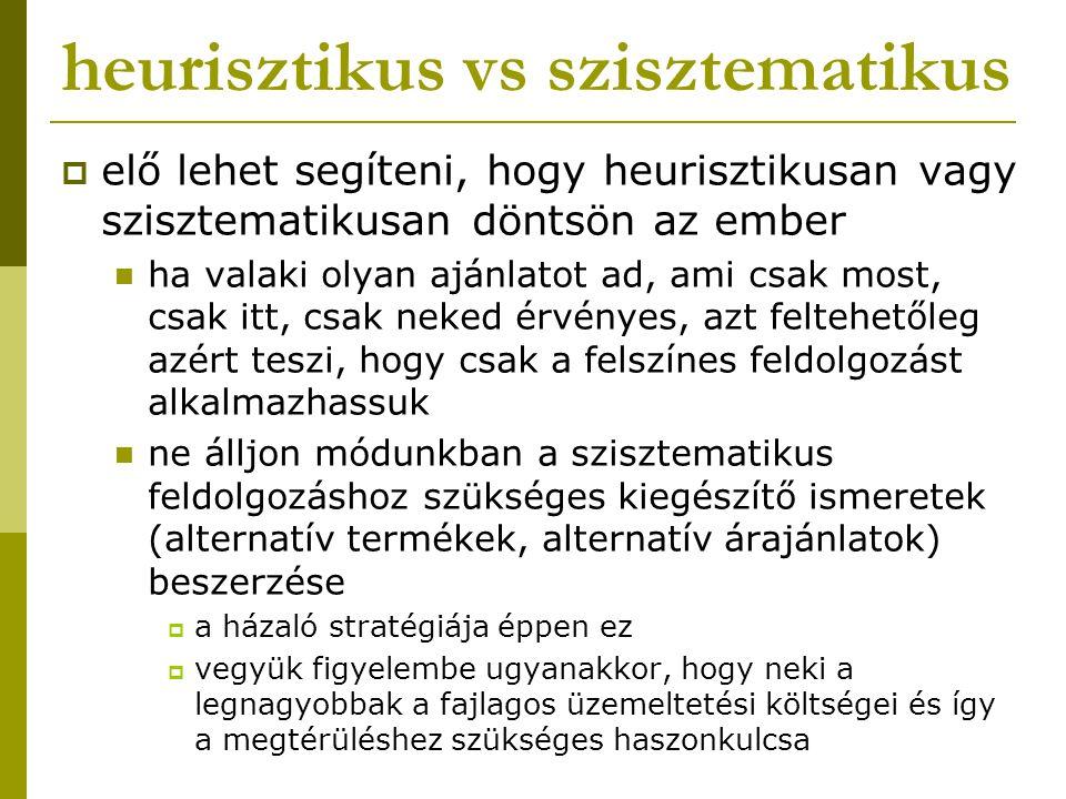 heurisztikus vs szisztematikus