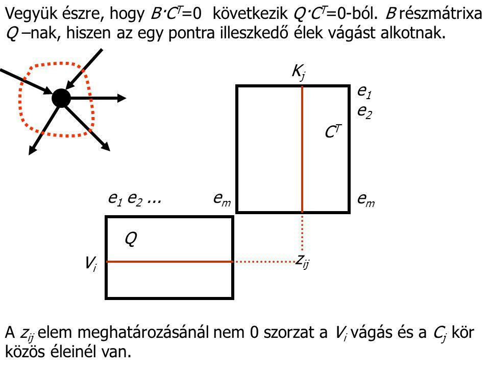 Vegyük észre, hogy B·CT=0 következik Q·CT=0-ból