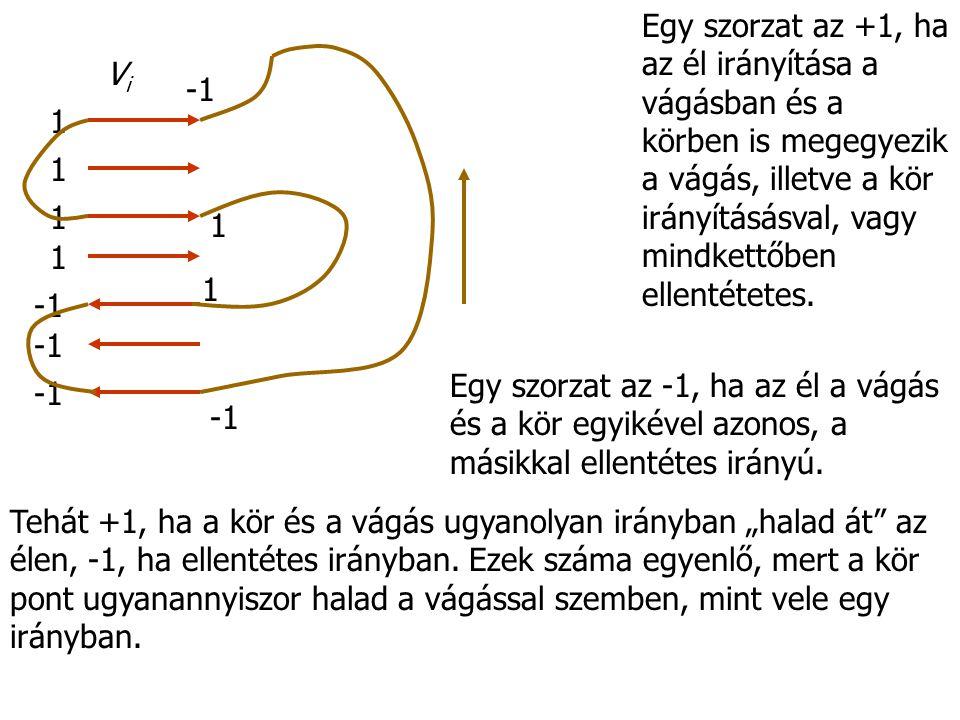 Egy szorzat az +1, ha az él irányítása a vágásban és a körben is megegyezik a vágás, illetve a kör irányításásval, vagy mindkettőben ellentétetes.