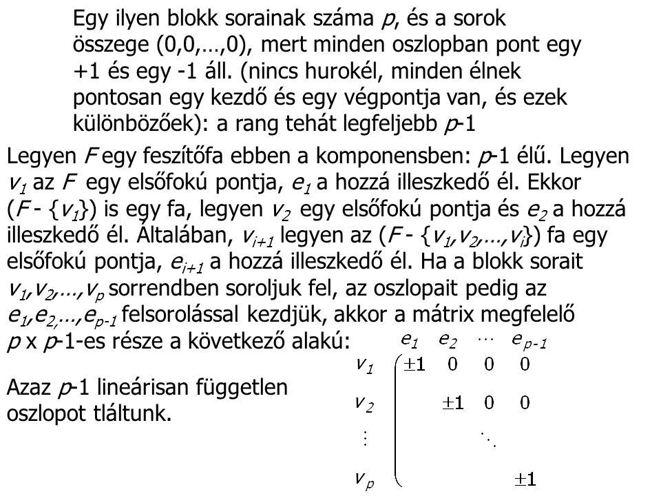 Egy ilyen blokk sorainak száma p, és a sorok összege (0,0,…,0), mert minden oszlopban pont egy +1 és egy -1 áll. (nincs hurokél, minden élnek pontosan egy kezdő és egy végpontja van, és ezek különbözőek): a rang tehát legfeljebb p-1
