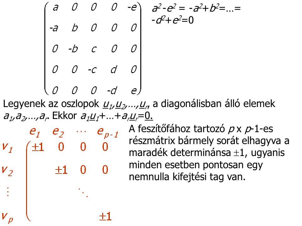 a2 -e2 = -a2+b2=…= -d2+e2=0 Legyenek az oszlopok u1,u2,…,ur, a diagonálisban álló elemek a1,a2,…,ar. Ekkor a1u1+…+arur=0.