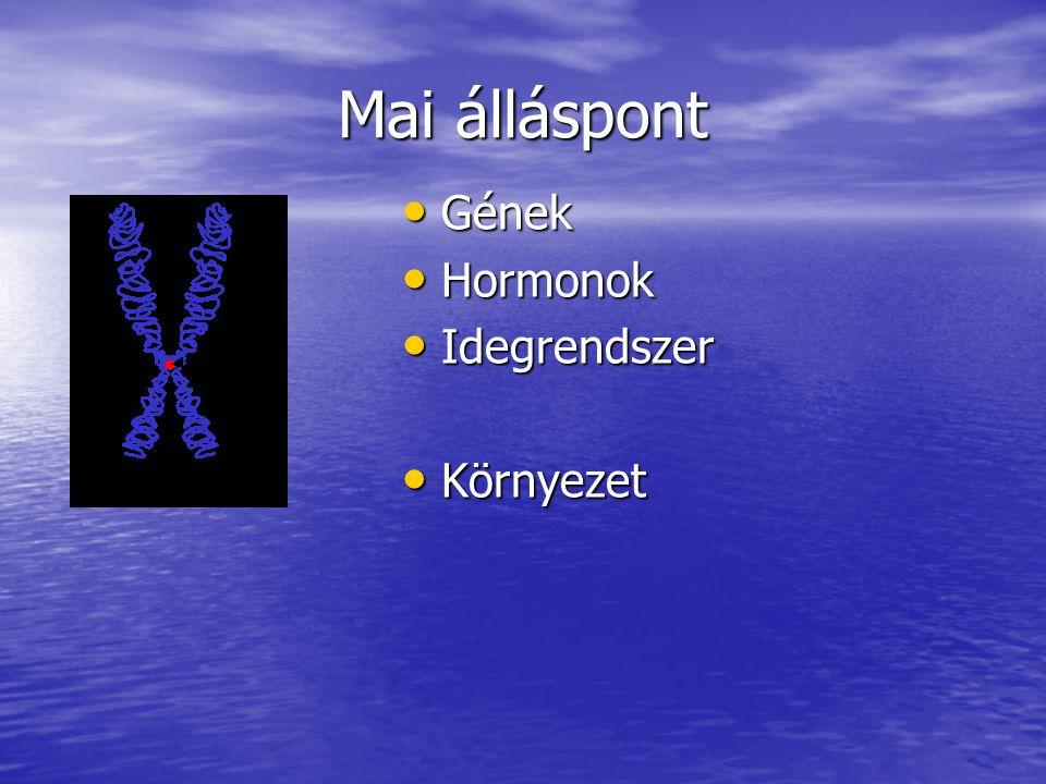 Mai álláspont Gének Hormonok Idegrendszer Környezet