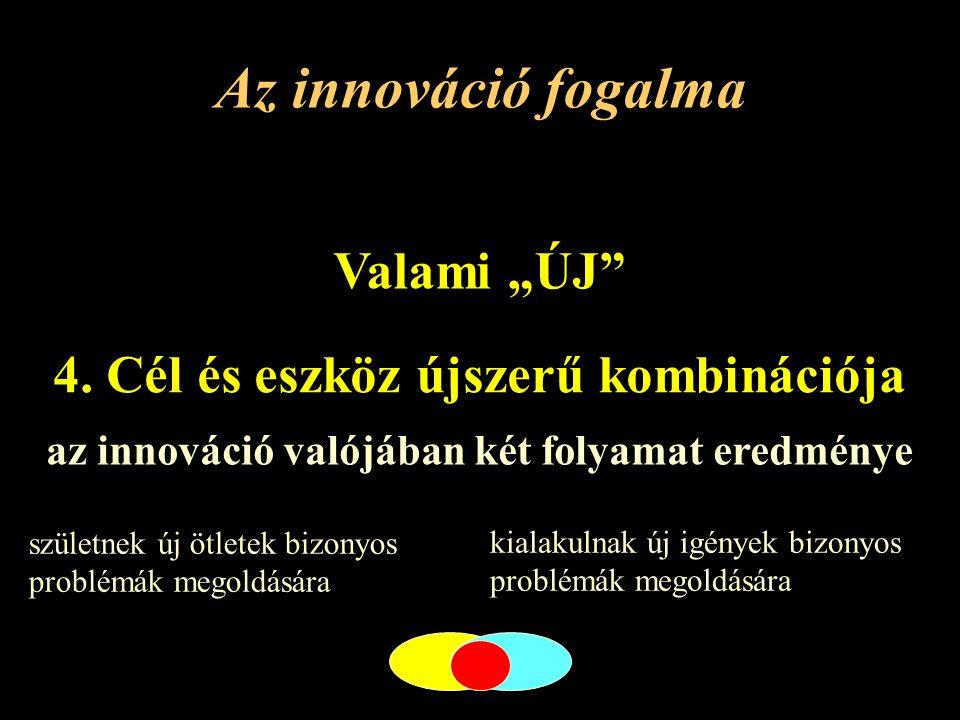 """Az innováció fogalma Valami """"ÚJ 4. Cél és eszköz újszerű kombinációja"""