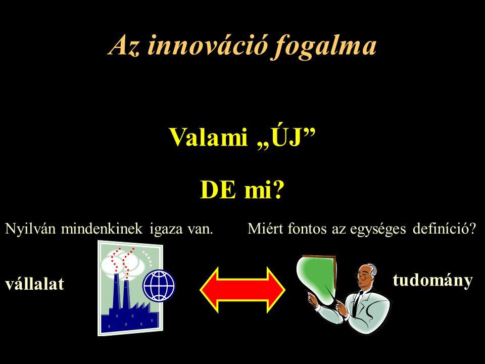 """Az innováció fogalma Valami """"ÚJ DE mi tudomány vállalat"""