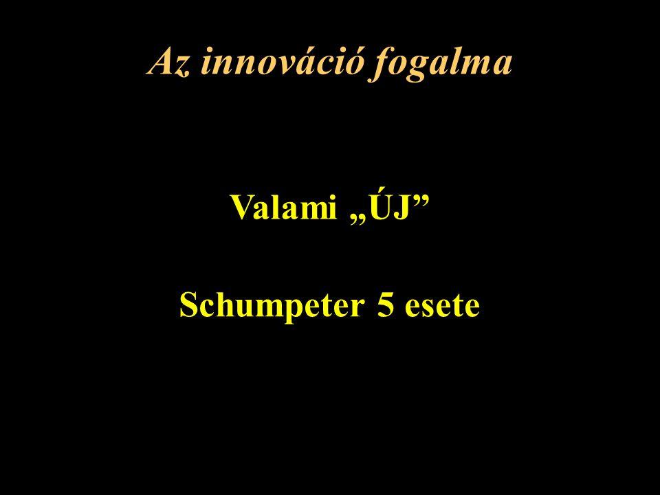 """Az innováció fogalma Valami """"ÚJ Schumpeter 5 esete"""