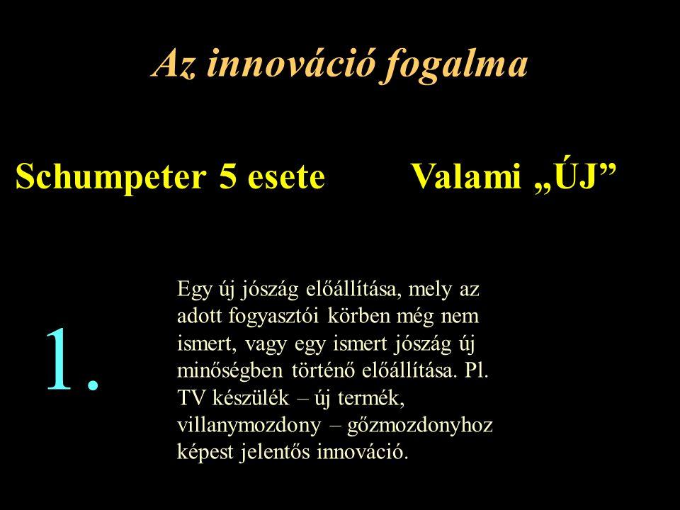 """1. Az innováció fogalma Schumpeter 5 esete Valami """"ÚJ"""
