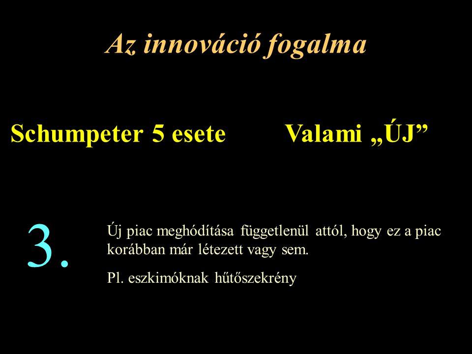 """3. Az innováció fogalma Schumpeter 5 esete Valami """"ÚJ"""