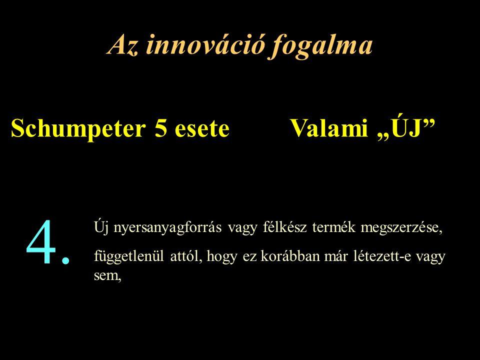 """4. Az innováció fogalma Schumpeter 5 esete Valami """"ÚJ"""