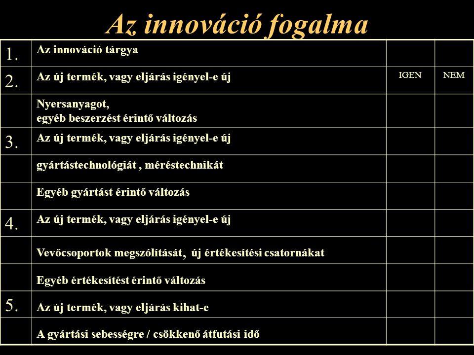 Az innováció fogalma 1. 2. 3. 4. 5. Az innováció tárgya