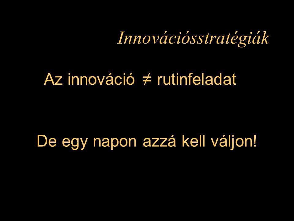 Innovációsstratégiák