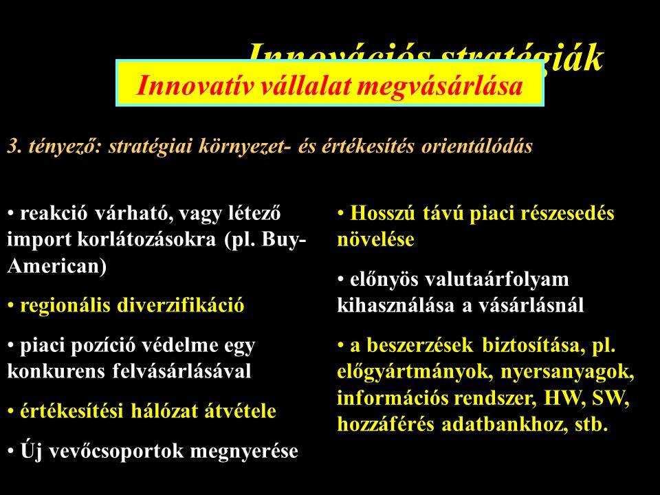 Innovációs stratégiák
